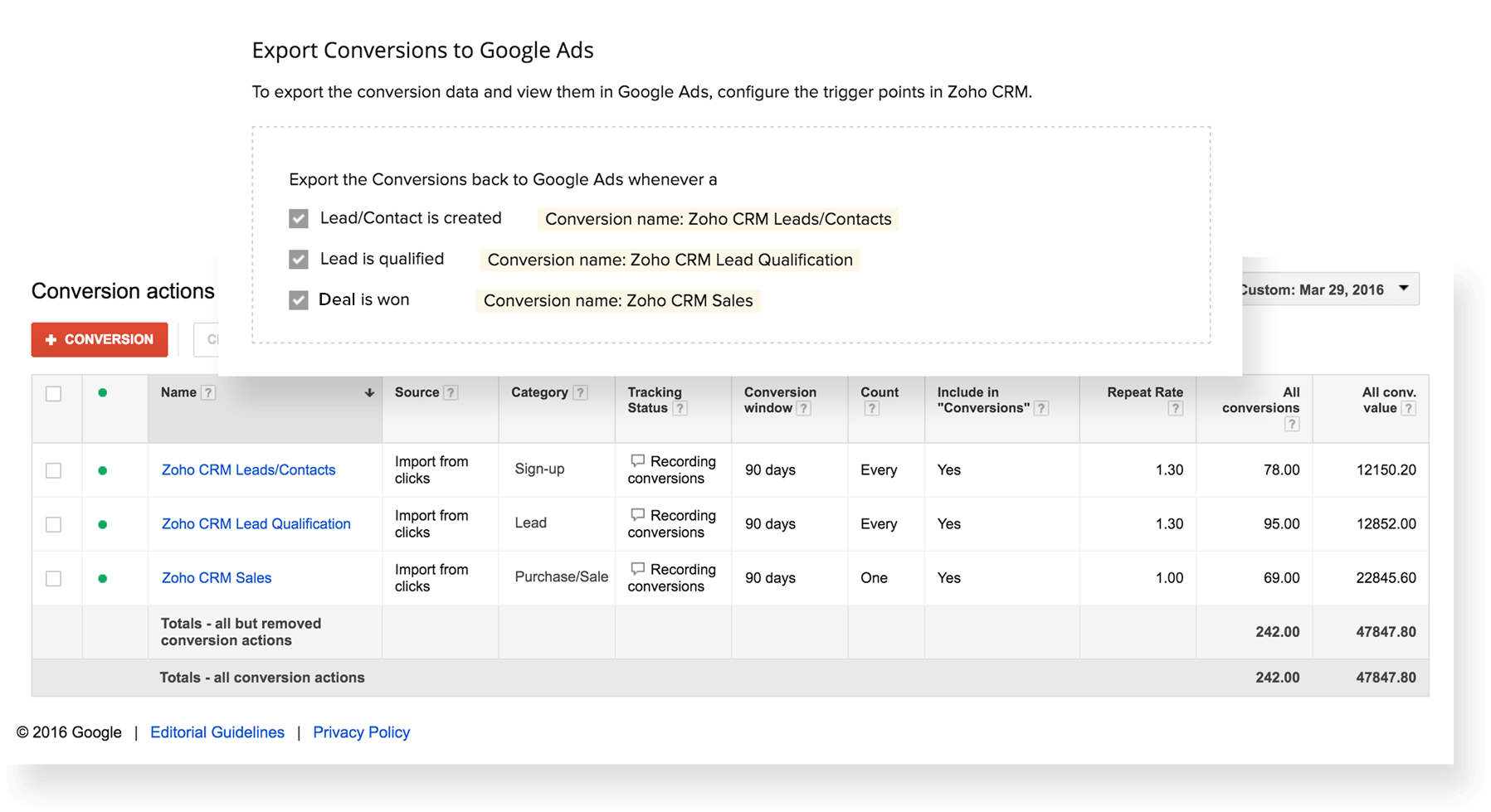 Get to see conversion data of CRM in your Google Adwords account and calculate your ROI better
