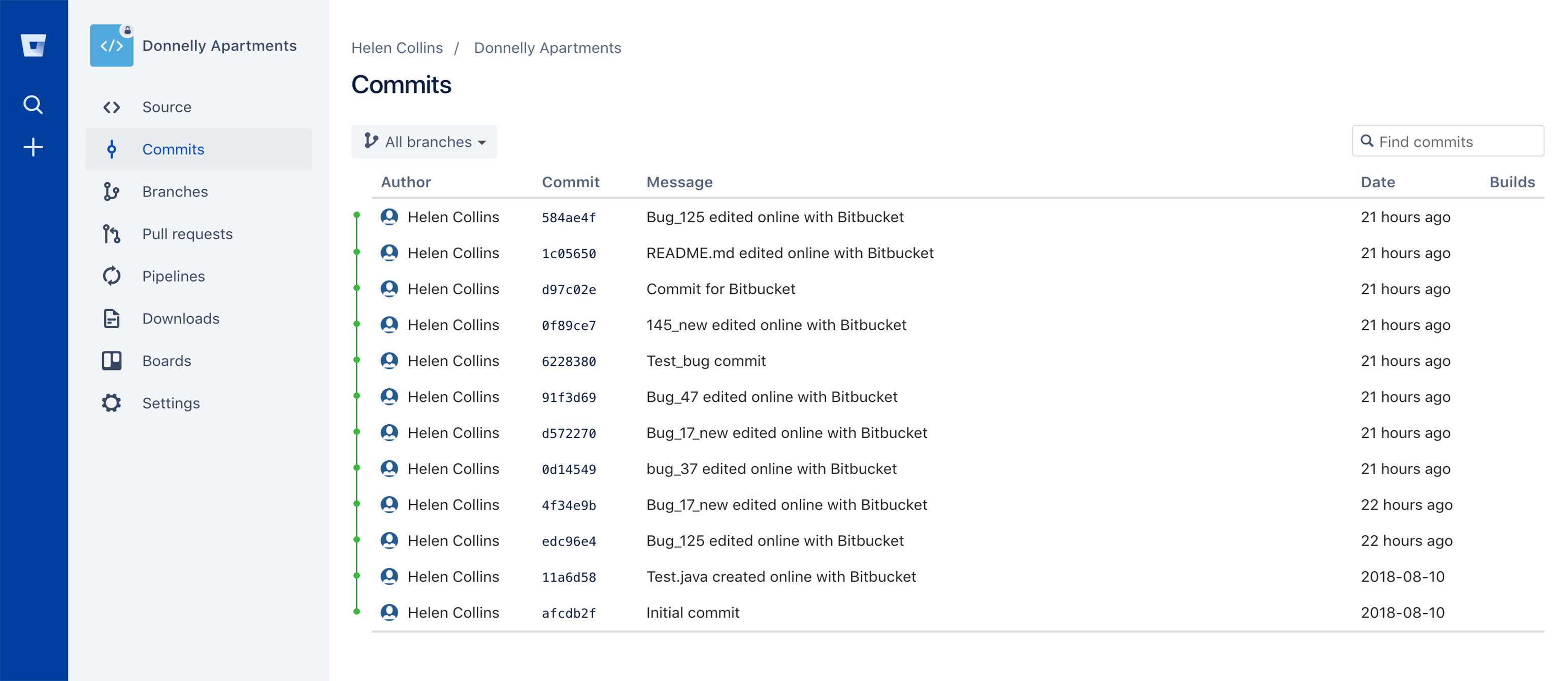 Commits in Bitbucket
