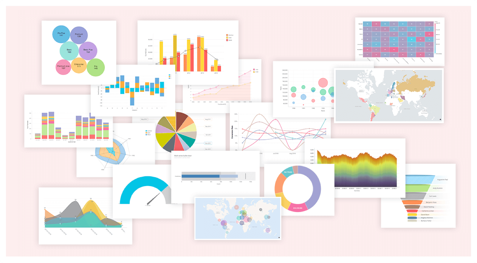 Perform Visual Analysis with Zoho Analytics Data Visualization Platform