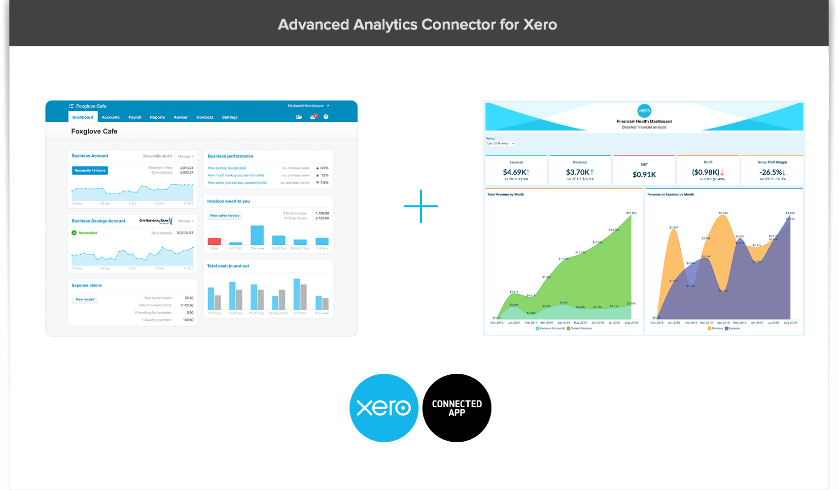 Financial Analytics for Xero