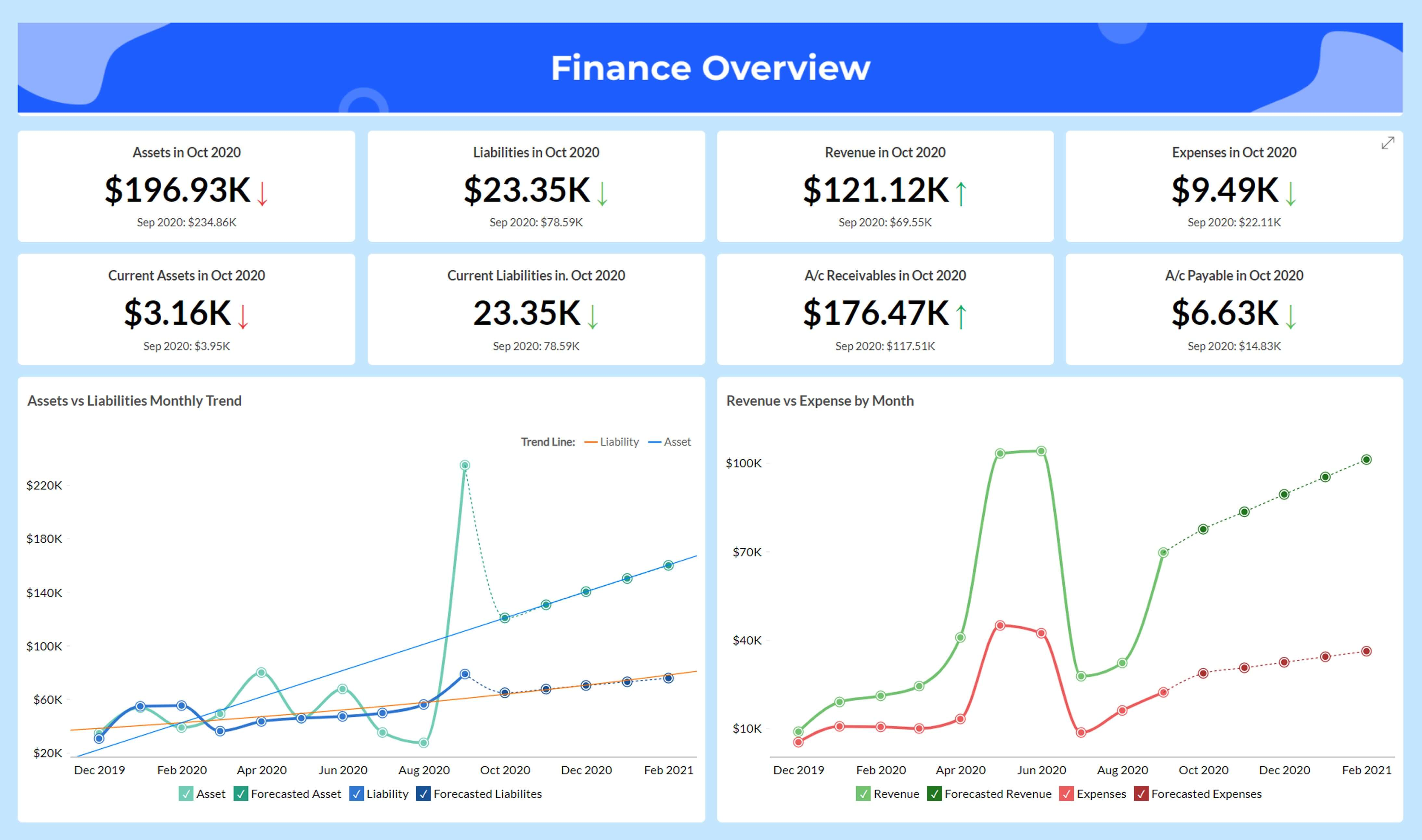 Zoho Books | Financial Analytics