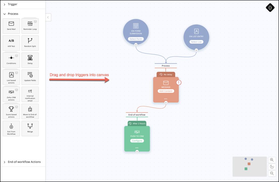 Create custom workflows - Online Help   Zoho Campaigns