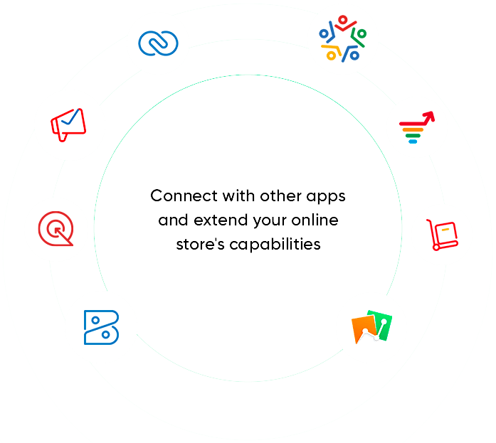 Zoho Commerce Connected applications
