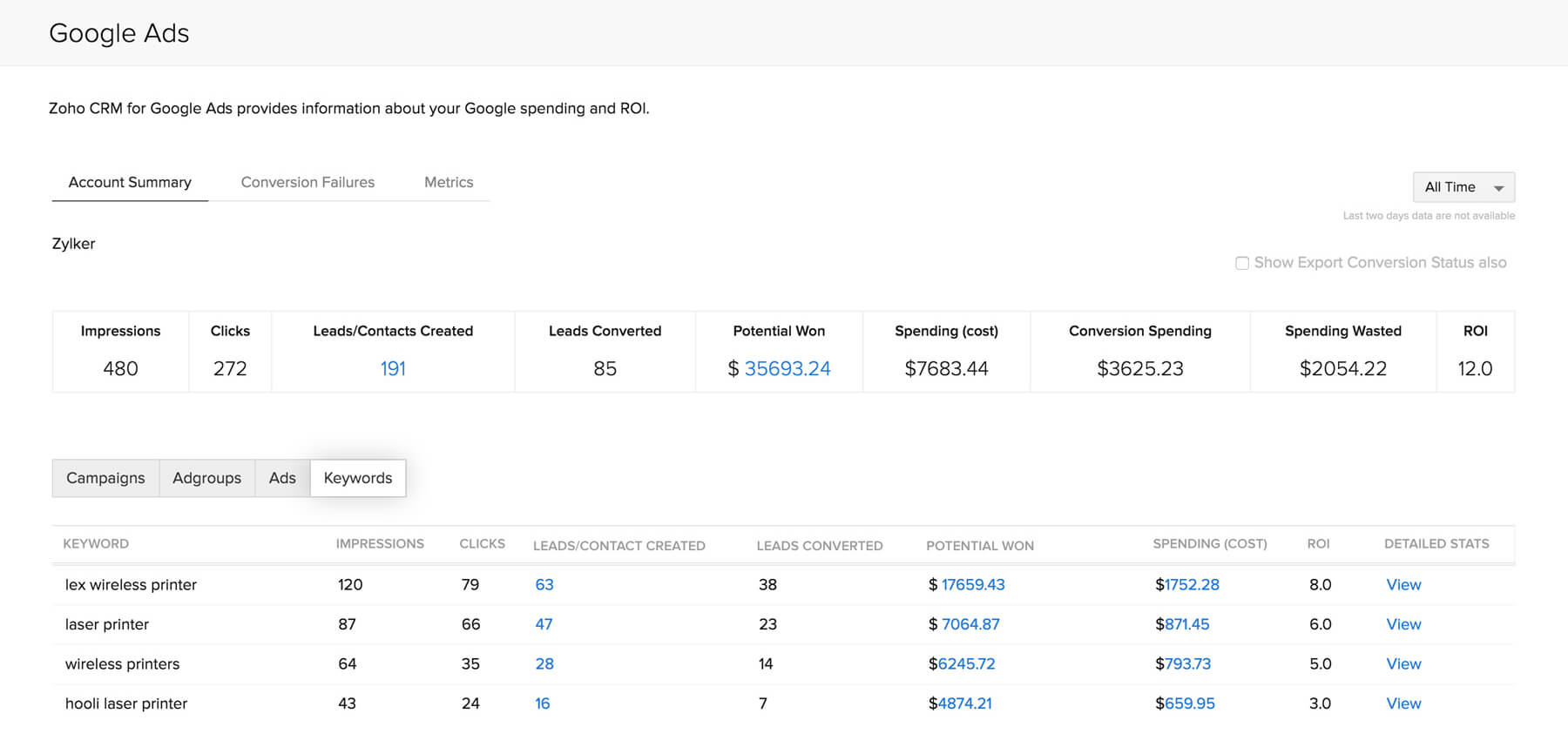 Find out the keyowrds that give you the most returns by integrating your CRM account to your Google Adwords account