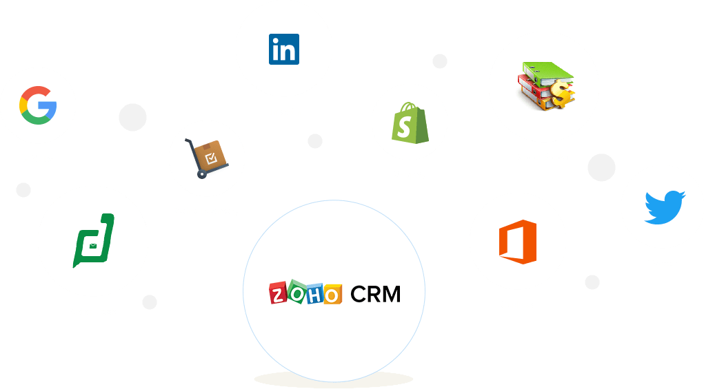CRM Integration Mobile