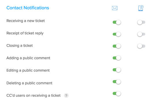 Round Robin - Email Ticketing system