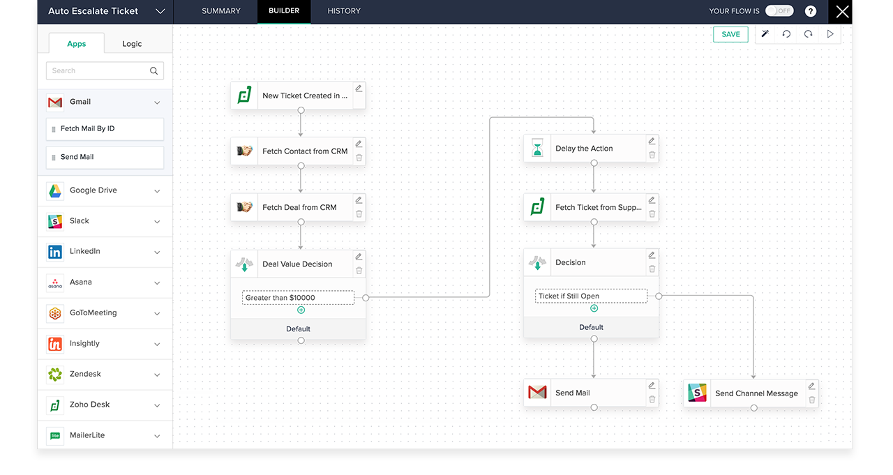 Integrate your apps to automate business workflows | Zoho Flow
