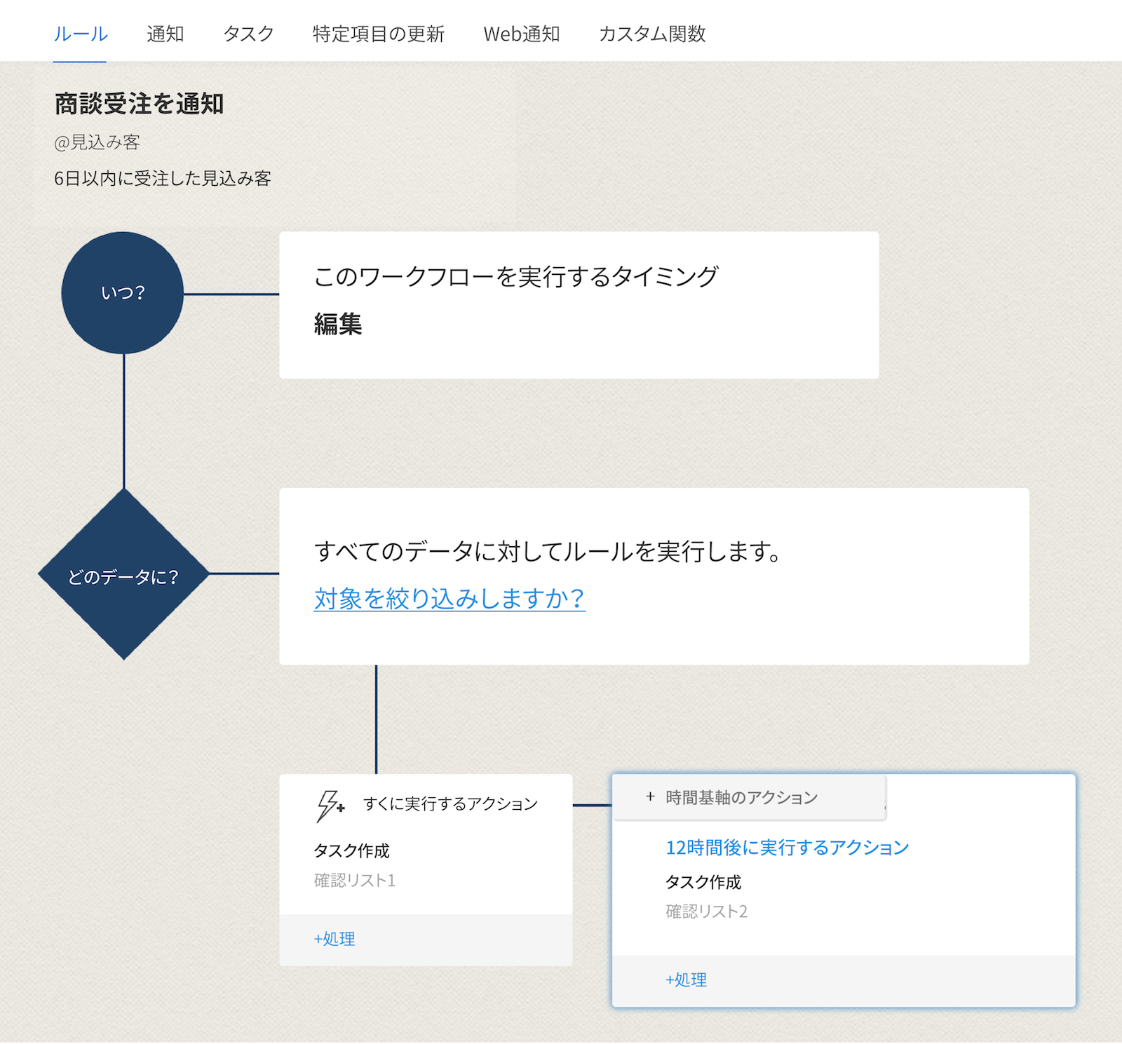 販売管理:ワークフローの設定画面