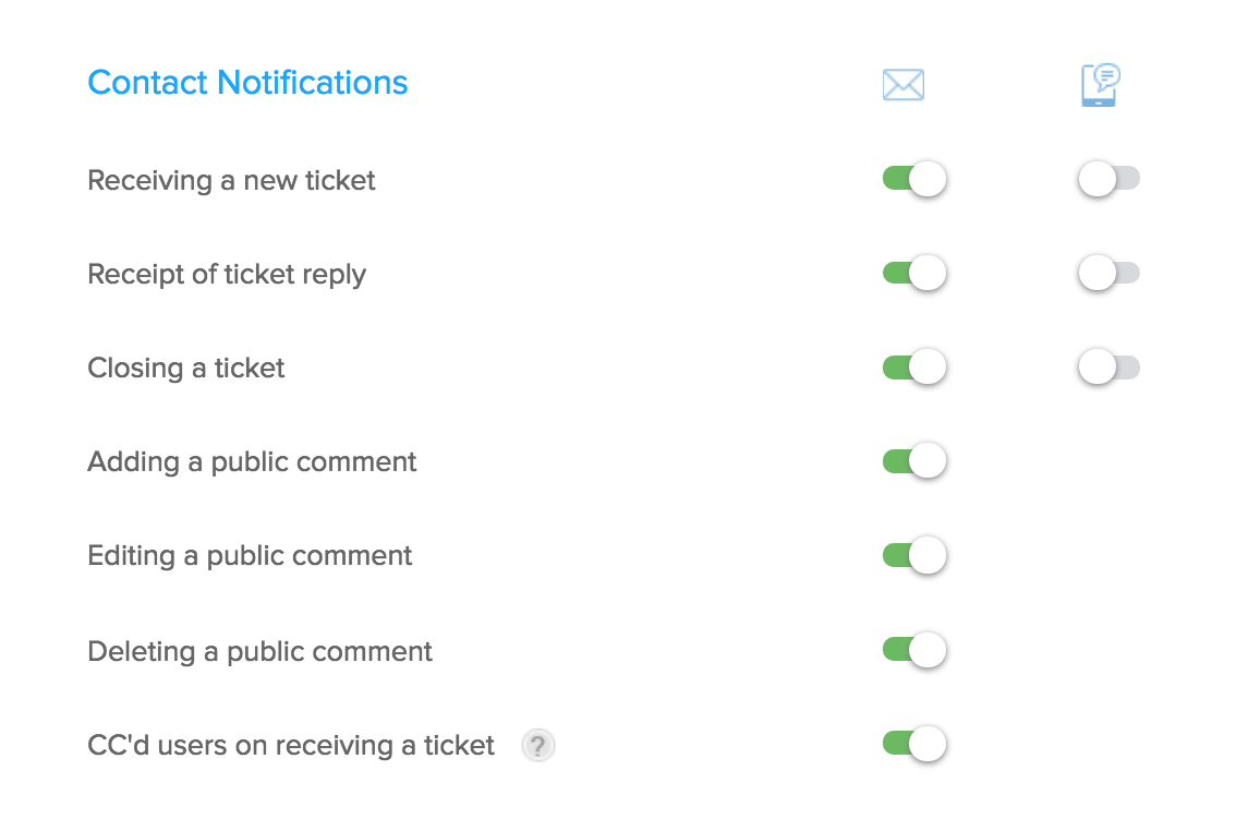 Notification settings