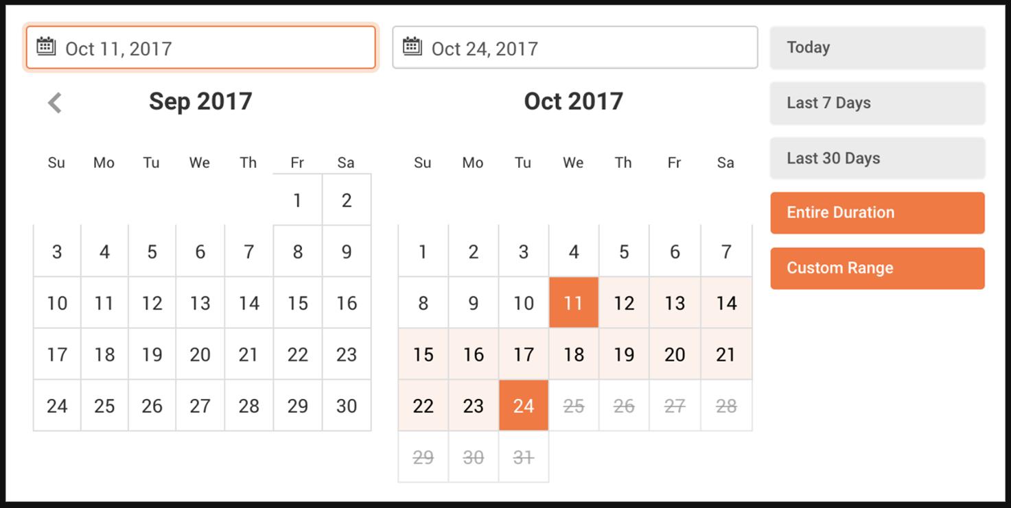 PageSense Heatmap Report Calendar