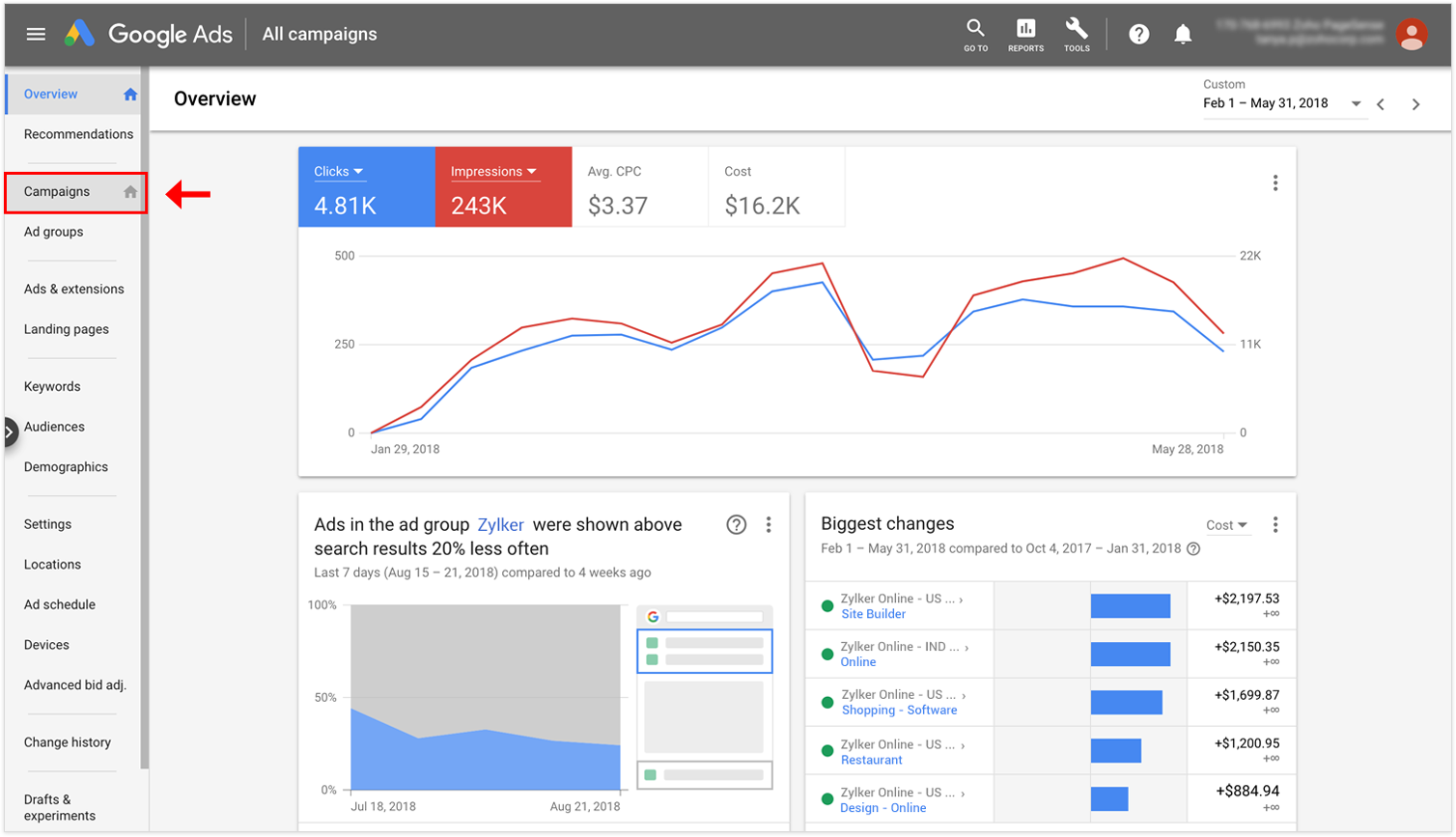 Choosing Campaigns in Google Ads while Integrating with PageSense