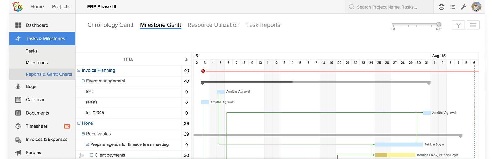 project reports online reporting software zoho projects