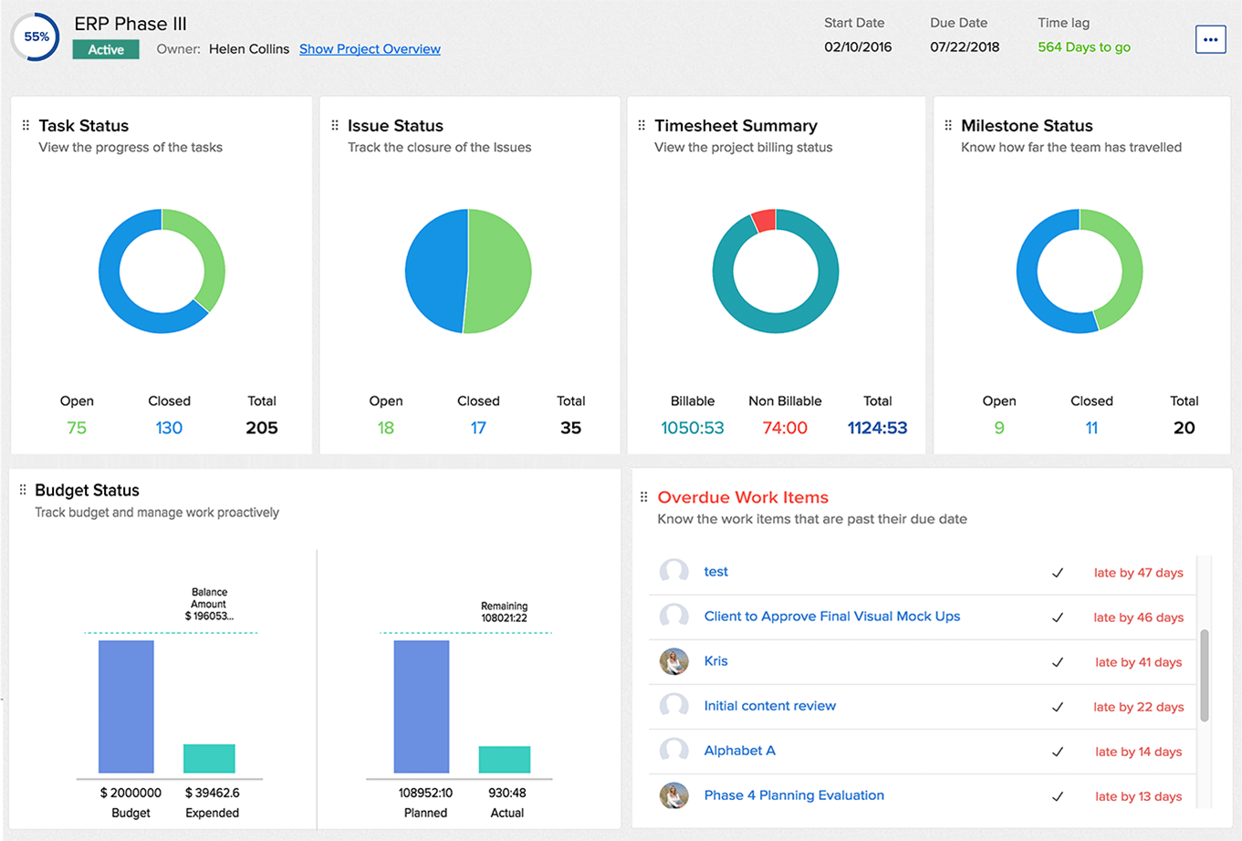 Project Dashboard| Online Help | Zoho Projects