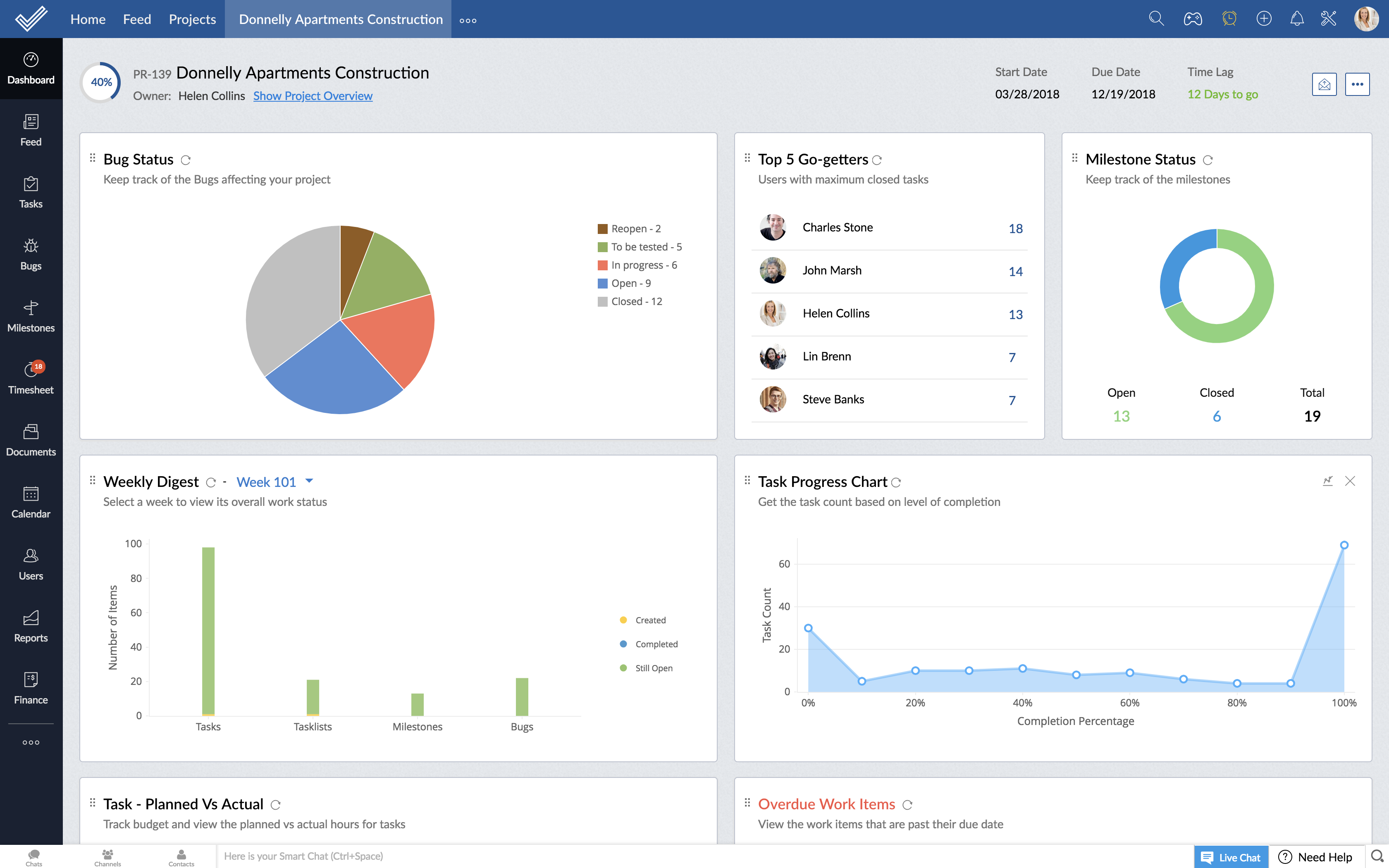 Project management tool dashboard