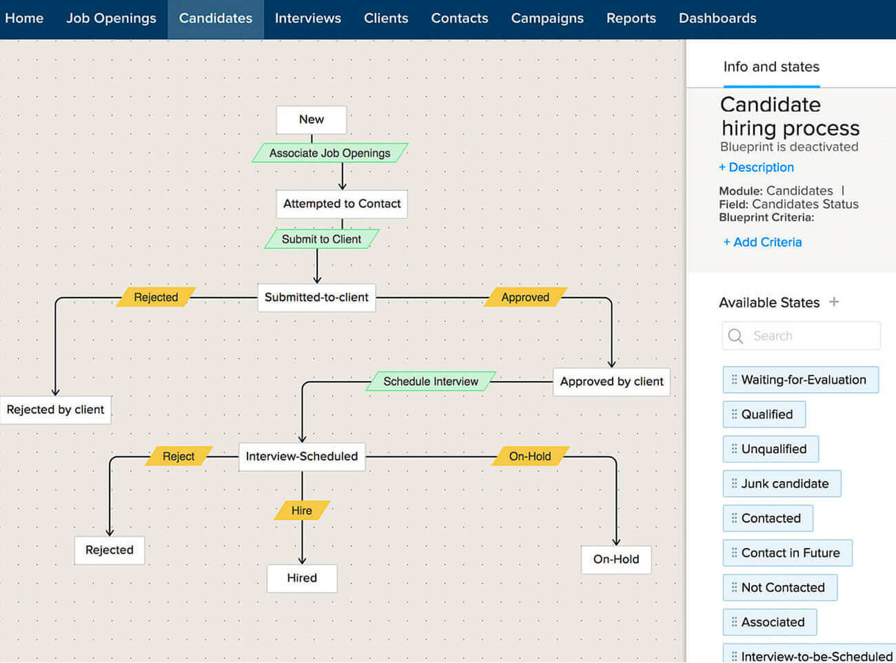 human capital management software cloud hcm software zoho recruitwith a simple drag and drop option you can create your workflow, specify the sequence of actions, decide who can do what, and set conditions to complete the