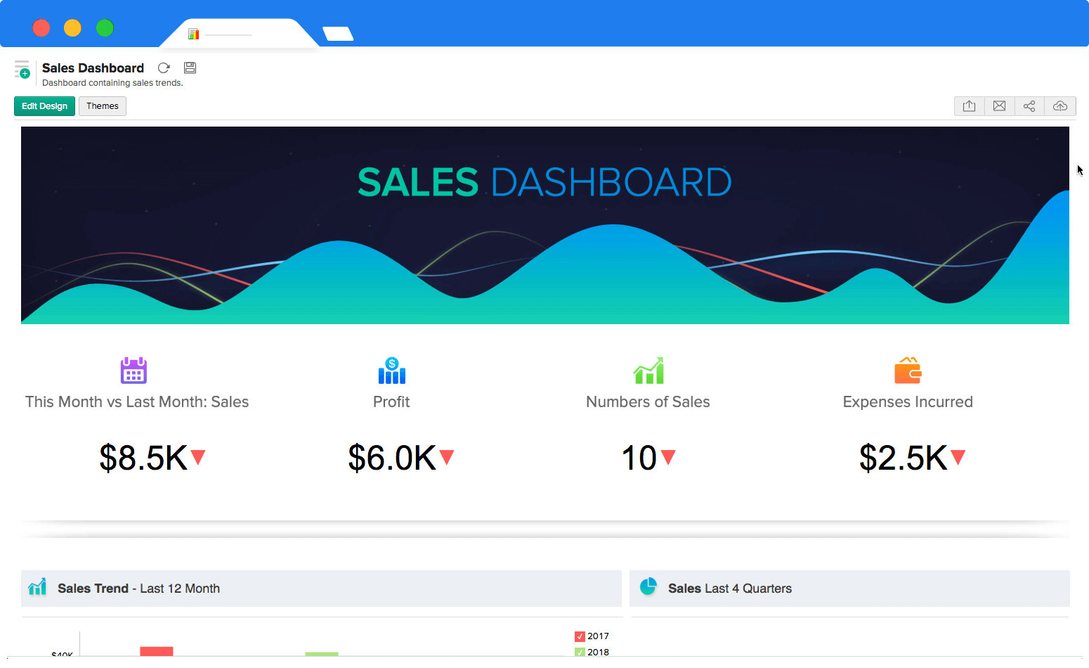Best Business Dashboards Online - Zoho Analytics