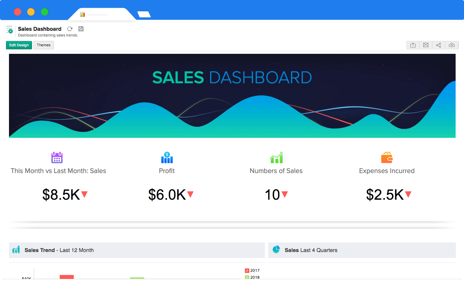 Business Dashboard Reports - Zoho Analytics