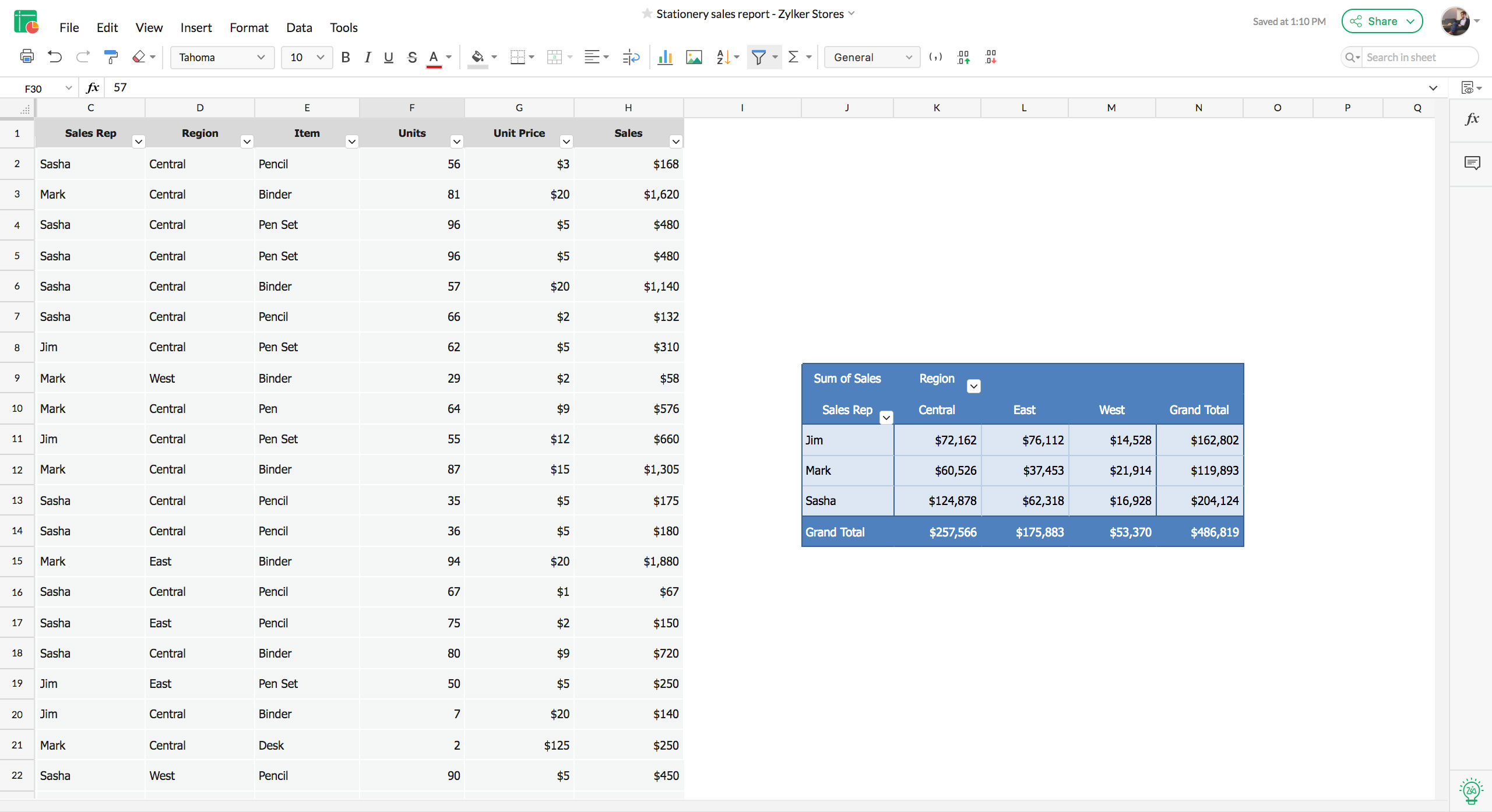Pivot tables help you summarize data.