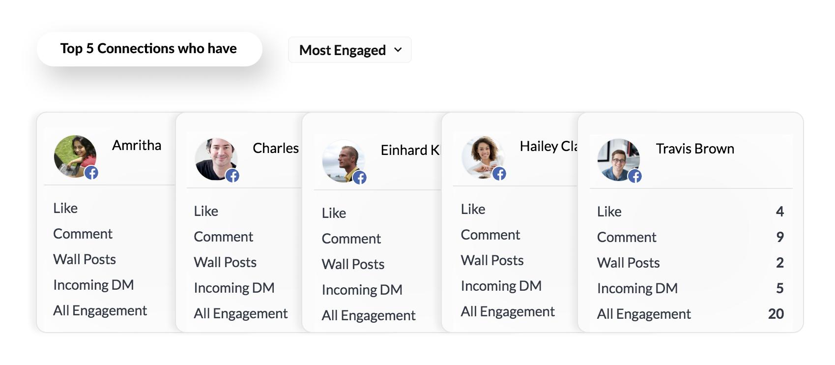 Social Media Analytics Software   Zoho Social