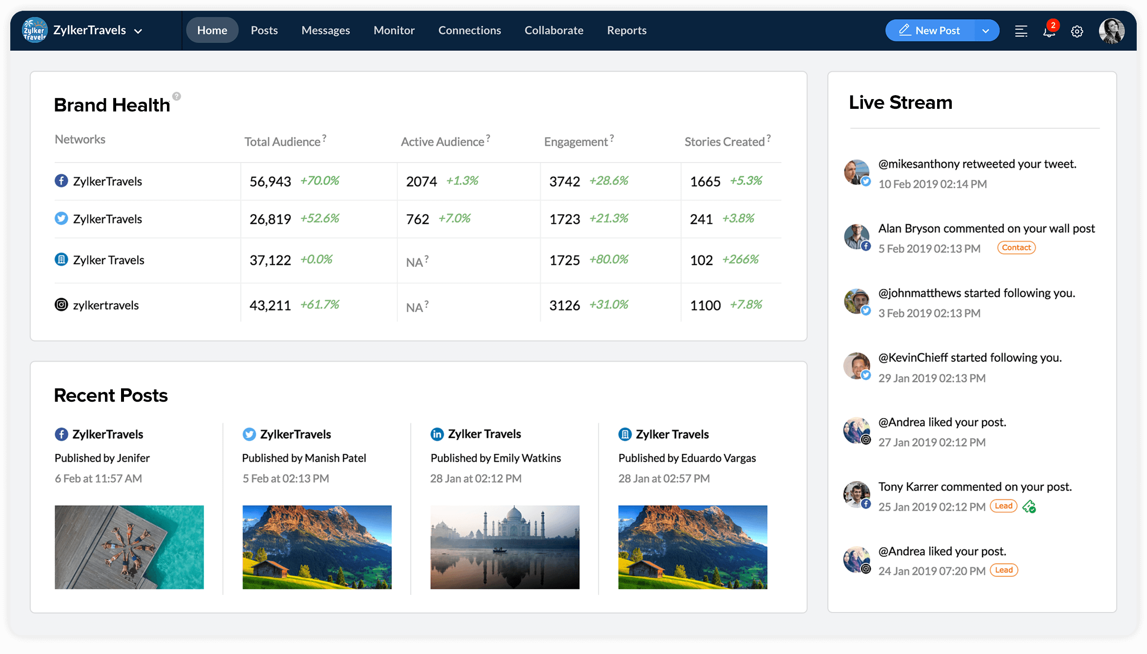 Zoho Social post dashboard.