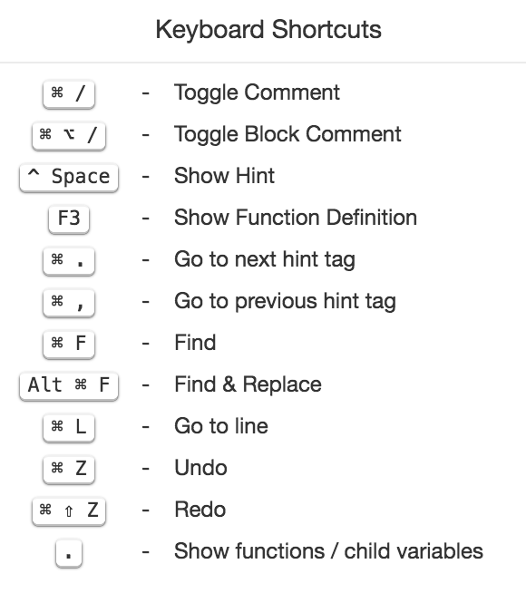 Detailed keyboard shortcuts in trigger function