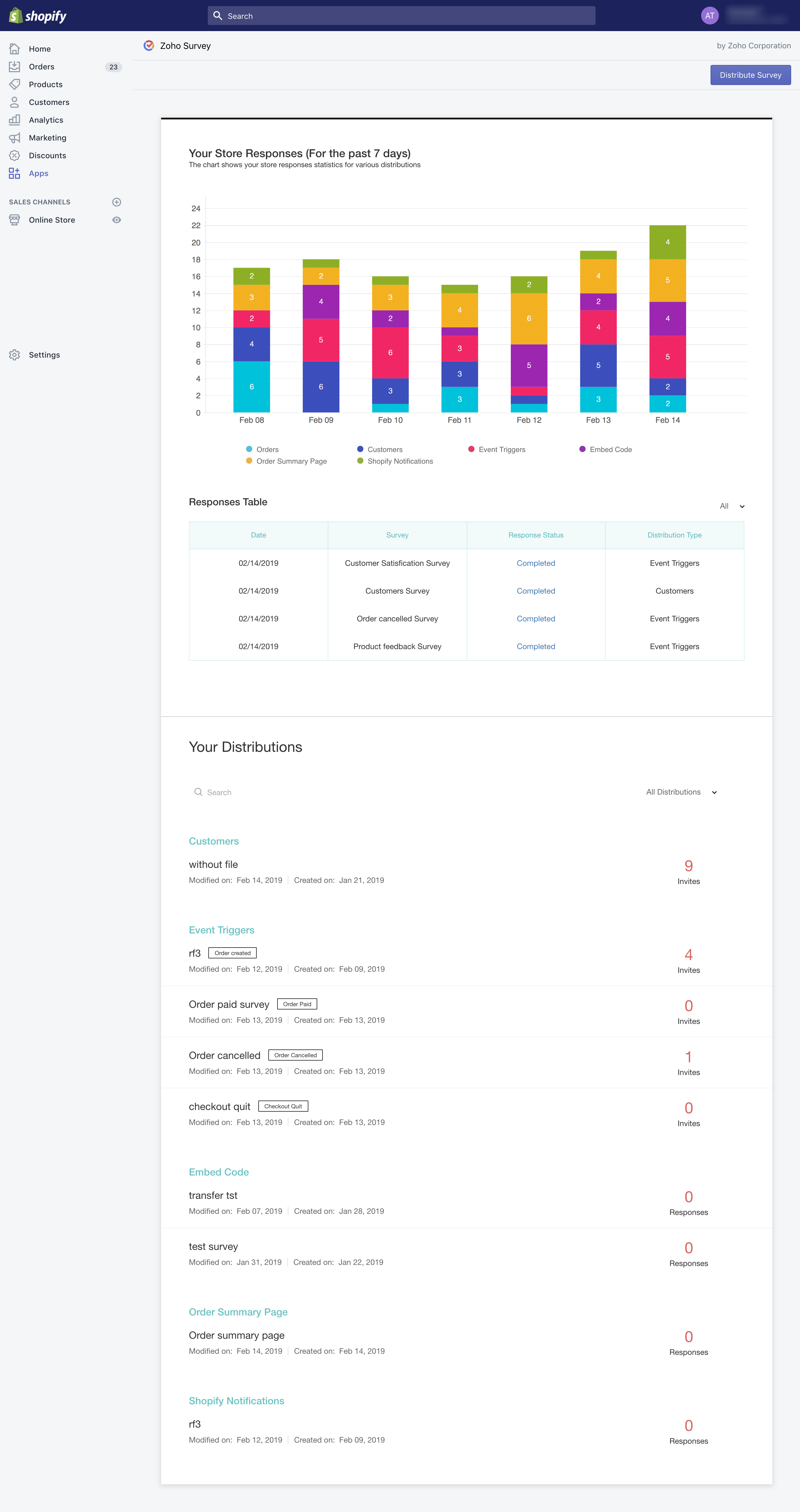 Zoho Survey Shopify response chart table