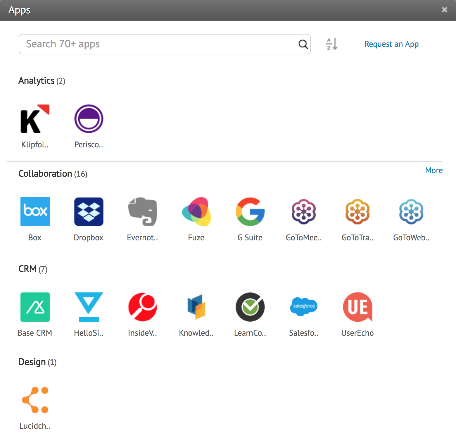 Single Sign-On for Cloud Apps