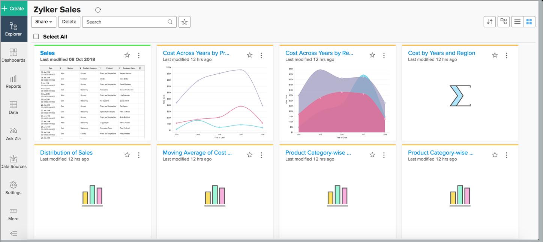 Viewing Workspace l Zoho Analytics Help