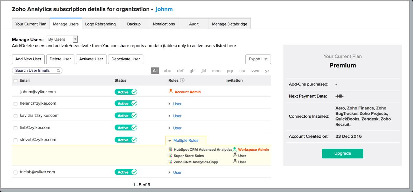 Managing Users l Zoho Analytics Help