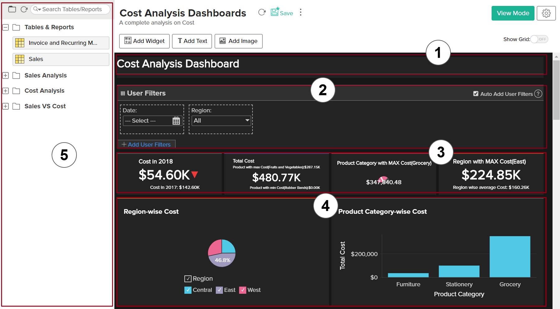 Create dashboards - Analytics Plus