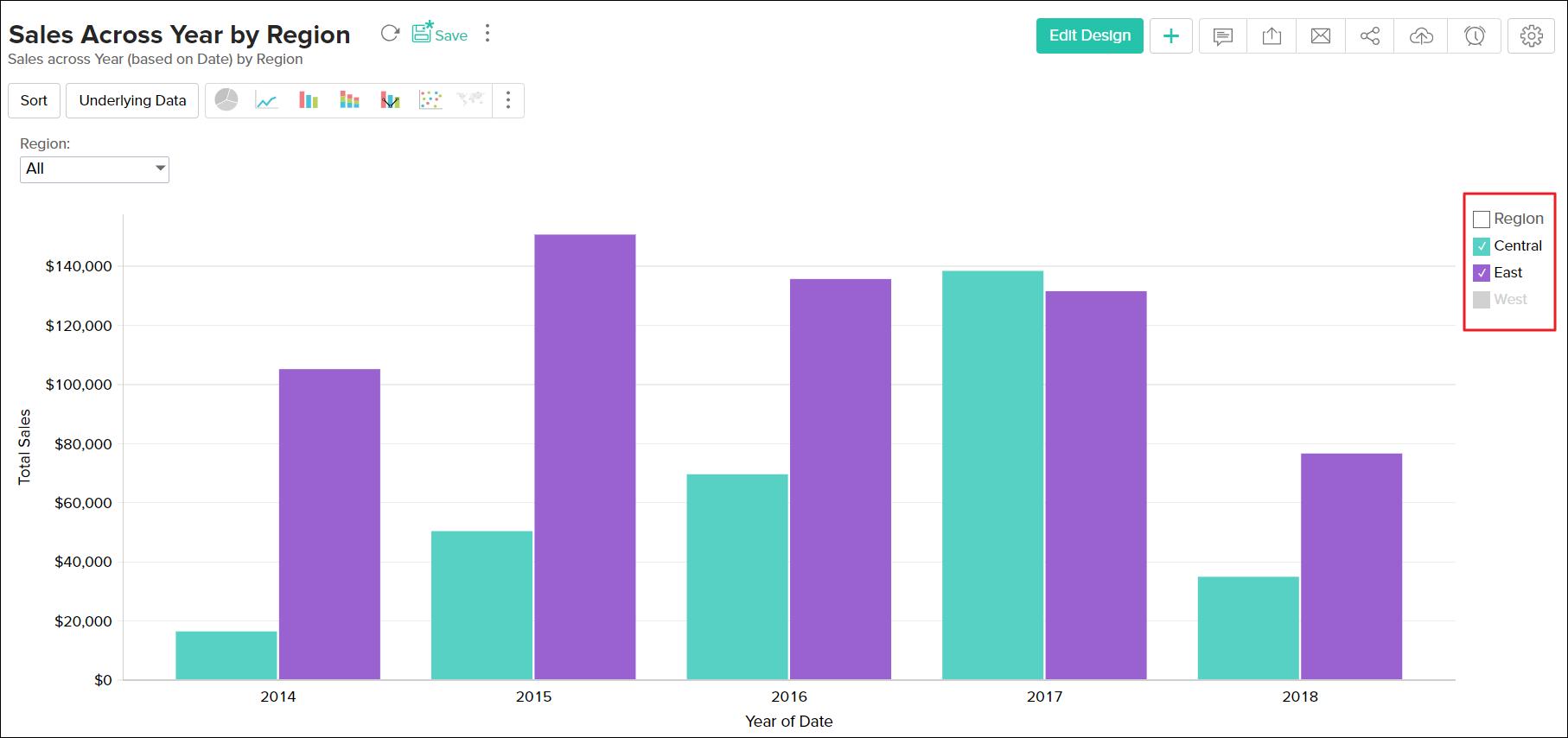 Working with charts - Analytics Plus