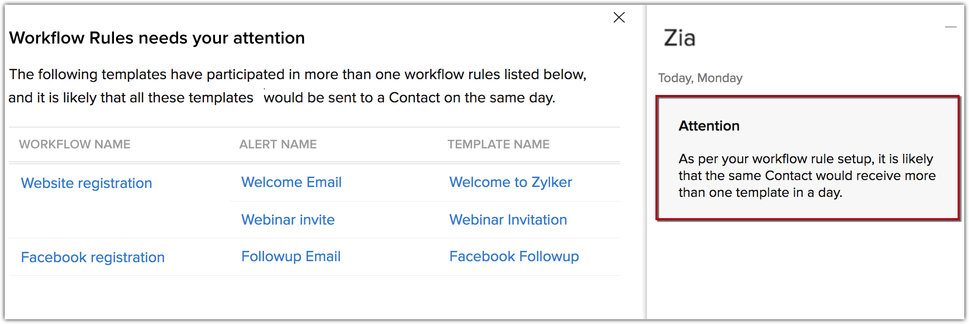 Zia for Workflow Rules | AI Sales Assistant - Zoho CRM