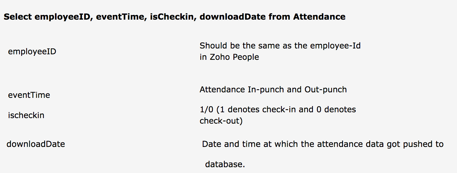 Attendance Devices Integration | Zoho People